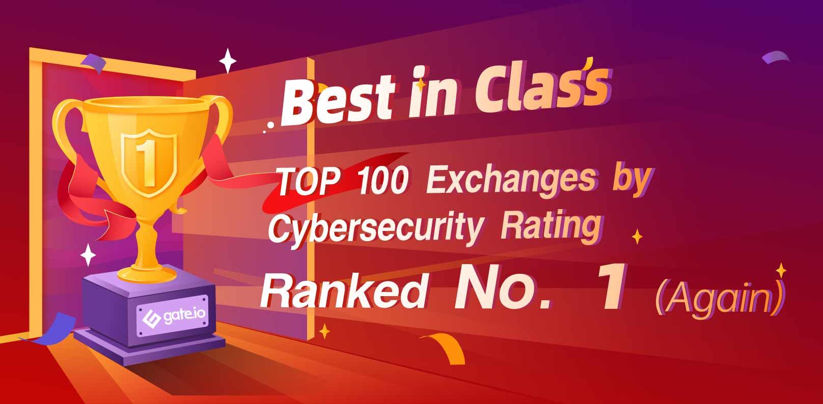 Gate.io荣获CER机构2020年8月全球最安全的交易平台排行第一名