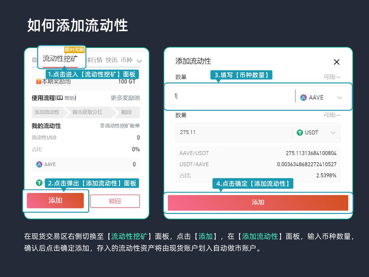关于已开启ZCX/USDT新版流动性矿池奖励的公告