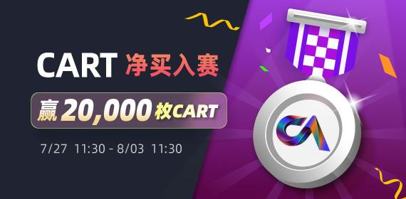 Gate.io CART净买入赛,赢20,000枚CART大奖活动公告