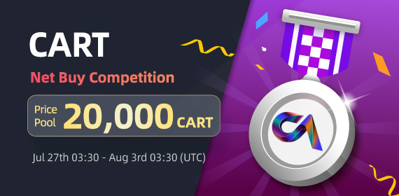 Gate.io Trade CART & Win a share of 20,000 CART Mega Rewards