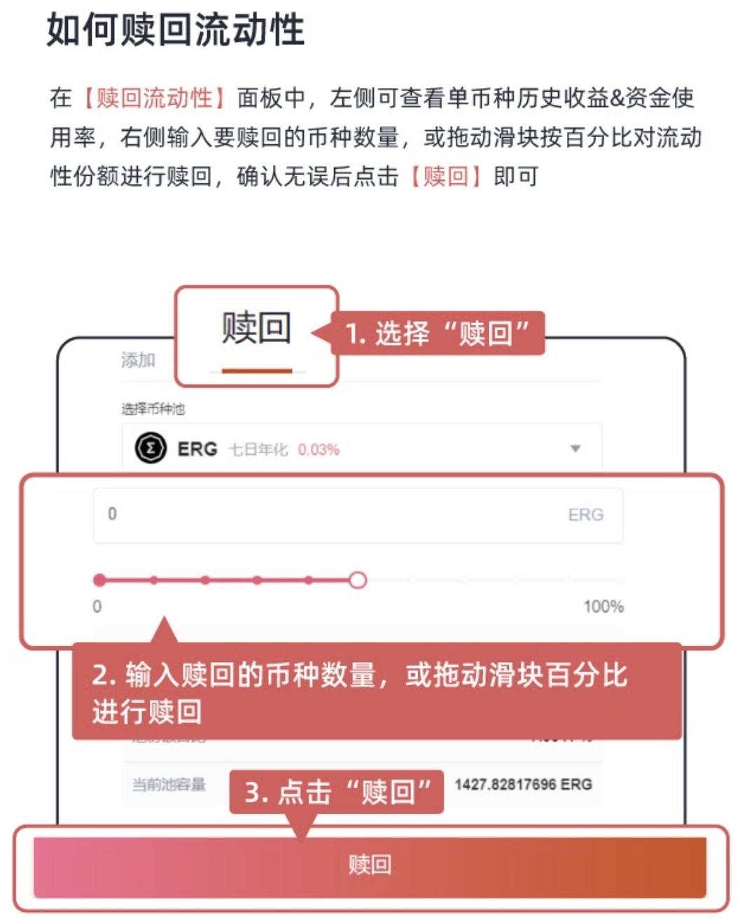 Gate.io比特儿交易所借贷挖矿7天年化收益率达149.99%插图3