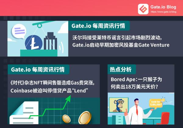 Gate.io比特儿交易所 双周报2021年9月第2期插图18