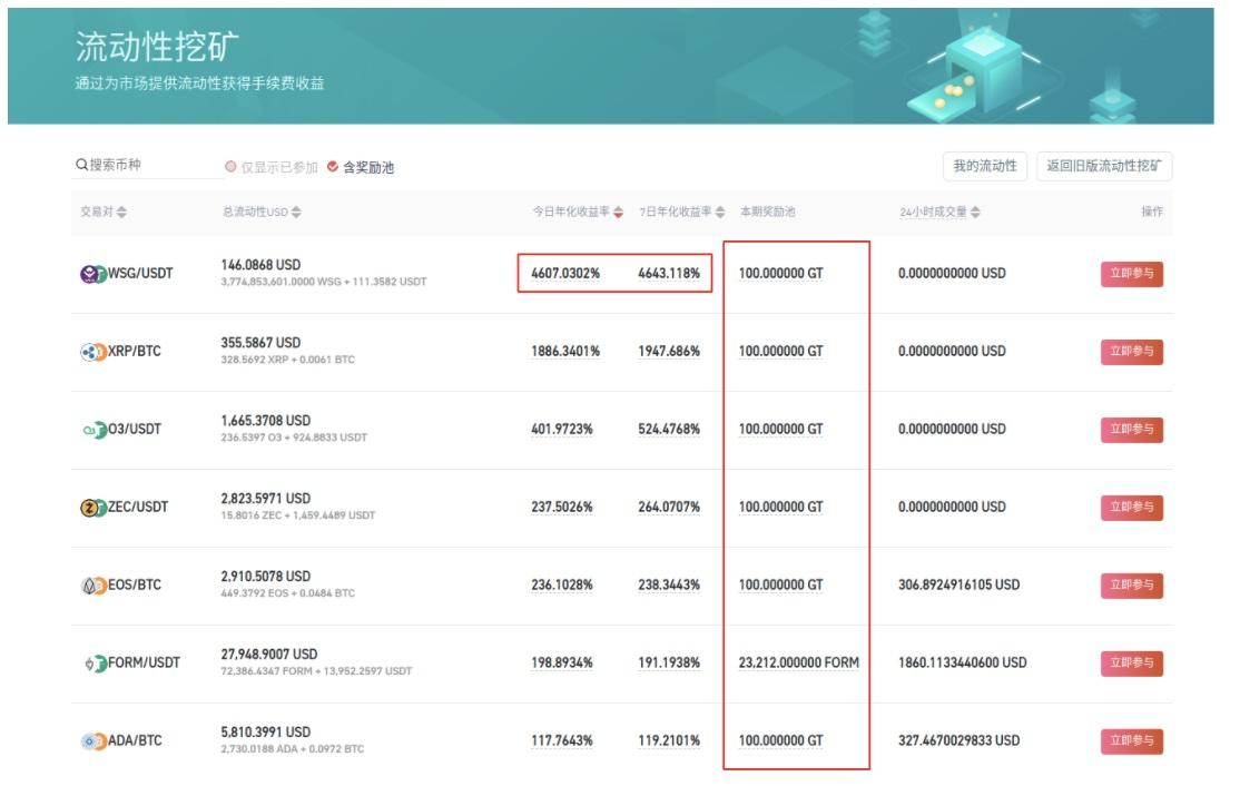 Gate.io流动性矿池新增 3900GT限时奖励,年化收益率高达4607.03%