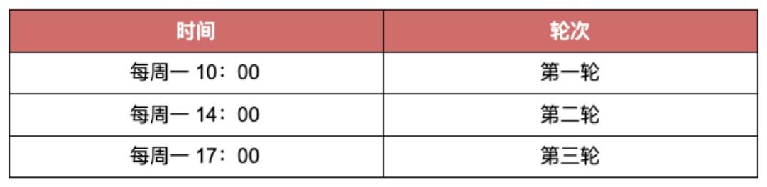 Gate.io比特儿交易所【乐享星期一红包计划】联动【周二知识抢答活动】好礼大放送,即将开始!插图1